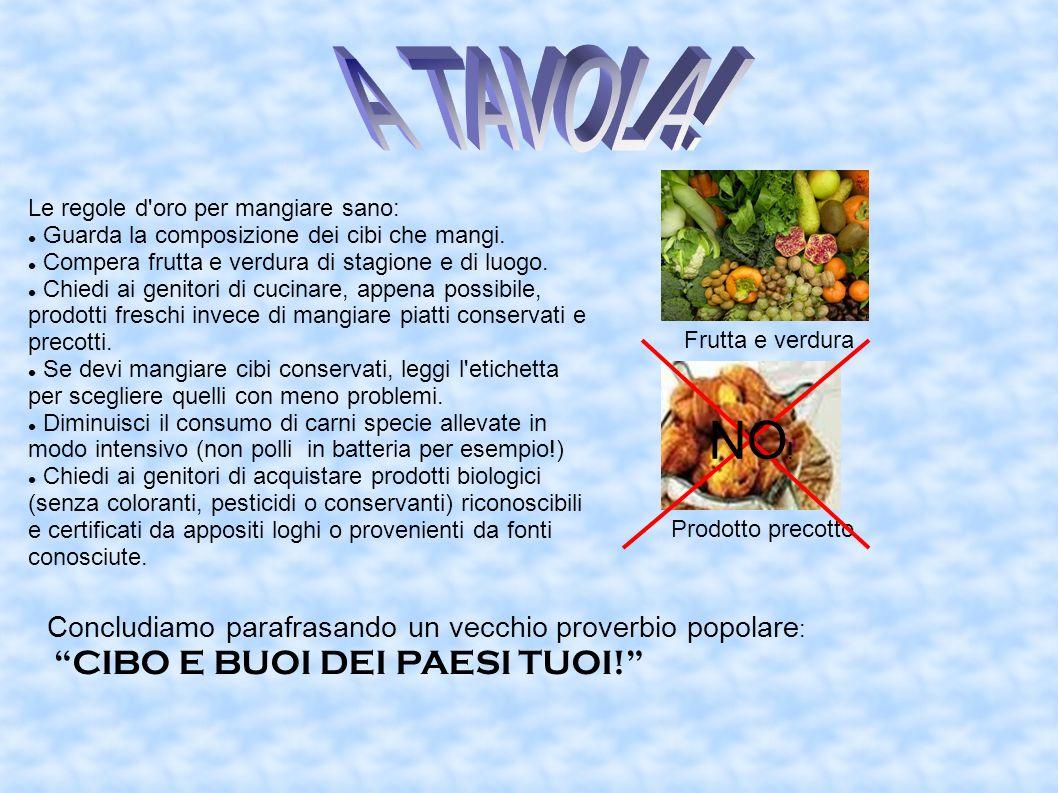 Le regole d'oro per mangiare sano: Guarda la composizione dei cibi che mangi. Compera frutta e verdura di stagione e di luogo. Chiedi ai genitori di c