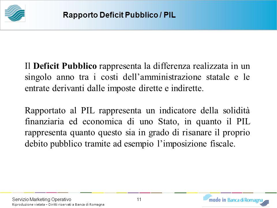 11Servizio Marketing Operativo Riproduzione vietata – Diritti riservati a Banca di Romagna Il Deficit Pubblico rappresenta la differenza realizzata in