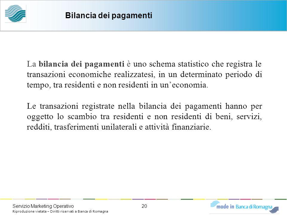20Servizio Marketing Operativo Riproduzione vietata – Diritti riservati a Banca di Romagna La bilancia dei pagamenti è uno schema statistico che regis