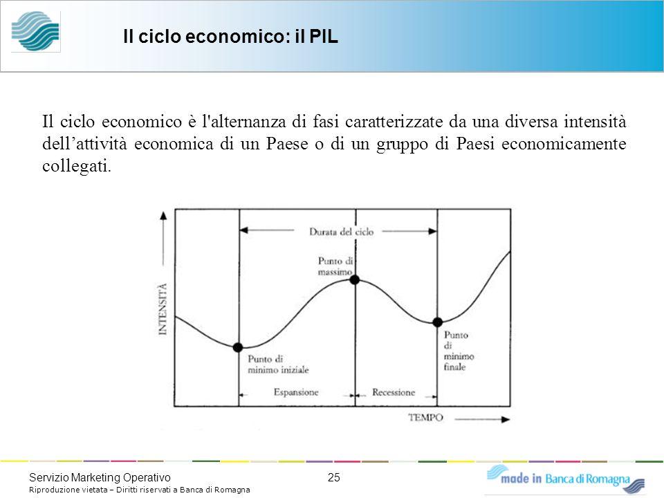 25Servizio Marketing Operativo Riproduzione vietata – Diritti riservati a Banca di Romagna Il ciclo economico: il PIL Il ciclo economico è l'alternanz