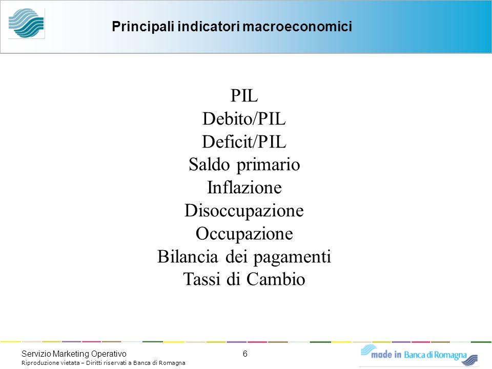 6Servizio Marketing Operativo Riproduzione vietata – Diritti riservati a Banca di Romagna PIL Debito/PIL Deficit/PIL Saldo primario Inflazione Disoccu