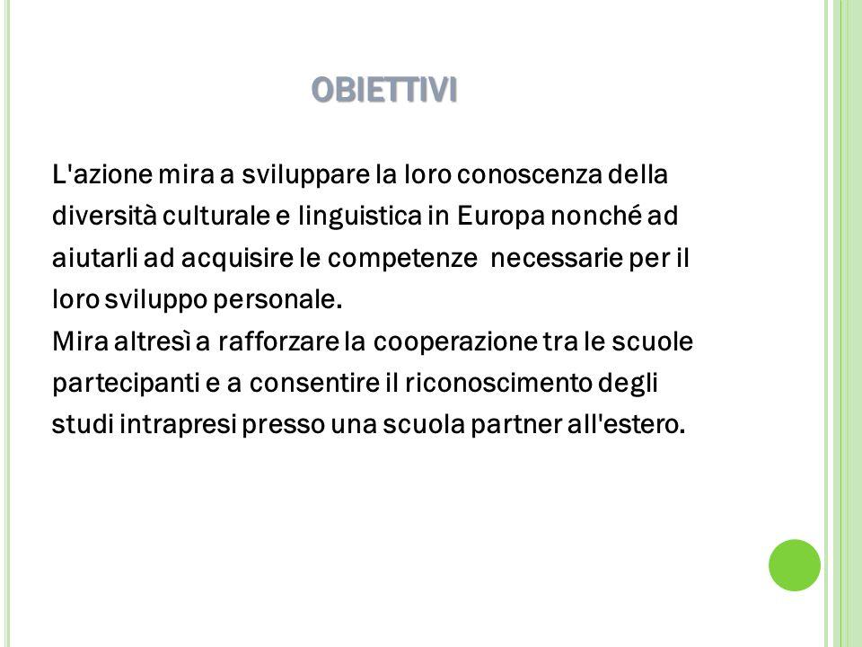 OBIETTIVI L azione mira a sviluppare la loro conoscenza della diversità culturale e linguistica in Europa nonché ad aiutarli ad acquisire le competenze necessarie per il loro sviluppo personale.