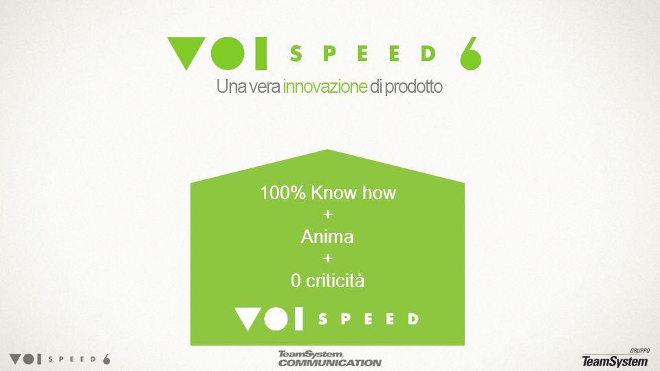 Una vera innovazione di prodotto 100% Know how + Anima + 0 criticità