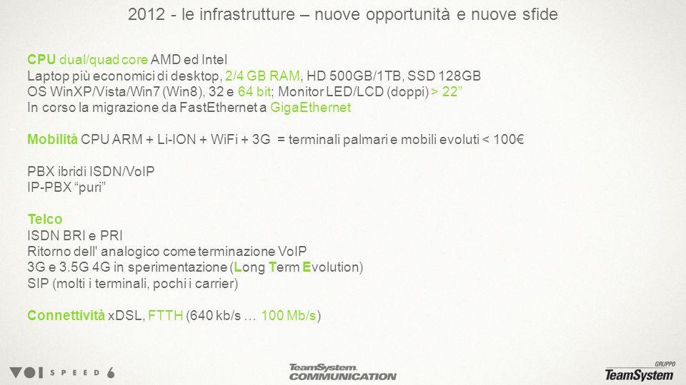 2012 - le infrastrutture – nuove opportunità e nuove sfide CPU dual/quad core AMD ed Intel Laptop più economici di desktop, 2/4 GB RAM, HD 500GB/1TB, SSD 128GB OS WinXP/Vista/Win7 (Win8), 32 e 64 bit; Monitor LED/LCD (doppi) > 22 In corso la migrazione da FastEthernet a GigaEthernet Mobilità CPU ARM + Li-ION + WiFi + 3G = terminali palmari e mobili evoluti < 100 PBX ibridi ISDN/VoIP IP-PBX puri Telco ISDN BRI e PRI Ritorno dell analogico come terminazione VoIP 3G e 3.5G 4G in sperimentazione (Long Term Evolution) SIP (molti i terminali, pochi i carrier) Connettività xDSL, FTTH (640 kb/s … 100 Mb/s)