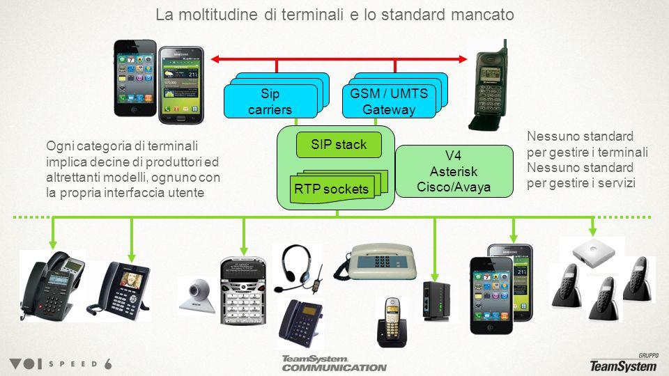 RTP sockets SIP stack La moltitudine di terminali e lo standard mancato Terminals Sip carriers Terminals GSM / UMTS Gateway Ogni categoria di terminali implica decine di produttori ed altrettanti modelli, ognuno con la propria interfaccia utente V4 Asterisk Cisco/Avaya Nessuno standard per gestire i terminali Nessuno standard per gestire i servizi