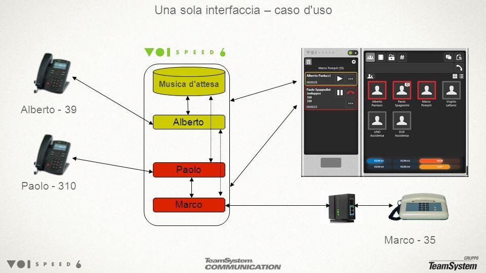 Marco Alberto Paolo Una sola interfaccia – caso d uso Alberto - 39 Paolo - 310 Marco - 35 Musica d attesa