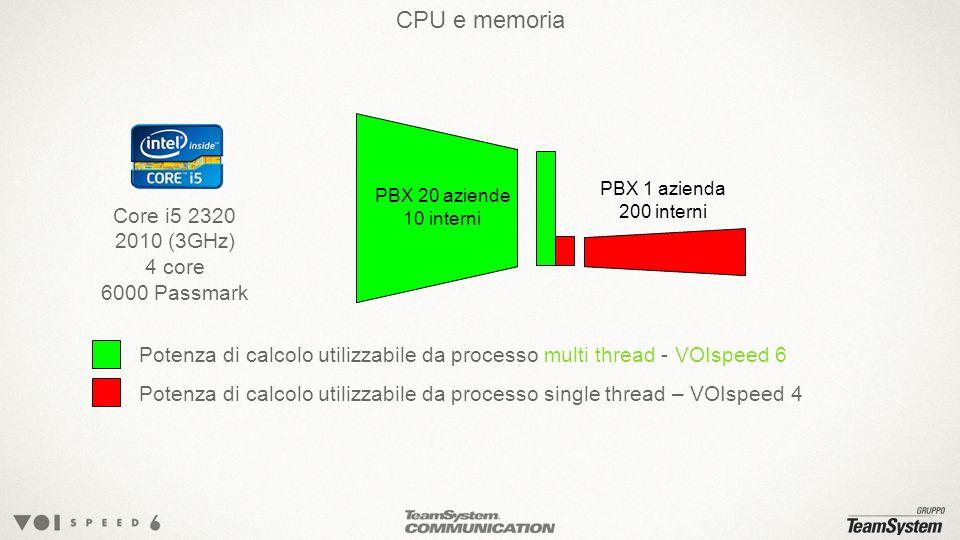 CPU e memoria Core i5 2320 2010 (3GHz) 4 core 6000 Passmark Potenza di calcolo utilizzabile da processo multi thread - VOIspeed 6 Potenza di calcolo utilizzabile da processo single thread – VOIspeed 4 PBX 1 azienda 200 interni PBX 20 aziende 10 interni
