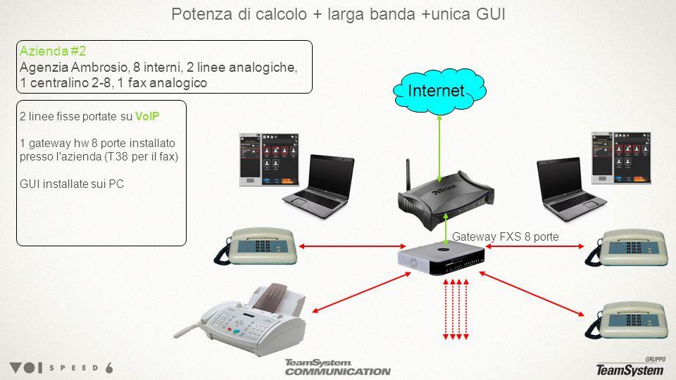 Potenza di calcolo + larga banda +unica GUI Azienda #2 Agenzia Ambrosio, 8 interni, 2 linee analogiche, 1 centralino 2-8, 1 fax analogico Internet 2 linee fisse portate su VoIP 1 gateway hw 8 porte installato presso l azienda (T.38 per il fax) GUI installate sui PC Gateway FXS 8 porte