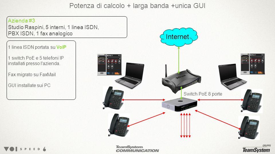 Potenza di calcolo + larga banda +unica GUI Azienda #3 Studio Raspini, 5 interni, 1 linea ISDN, PBX ISDN, 1 fax analogico Internet 1 linea ISDN portata su VoIP 1 switch PoE e 5 telefoni IP installati presso l azienda.