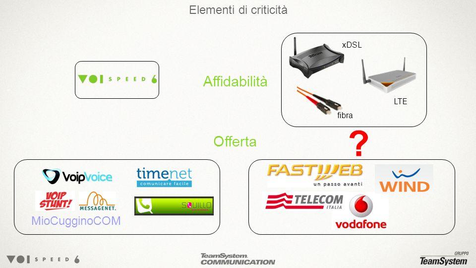 Elementi di criticità Affidabilità Offerta xDSL fibra LTE ? MioCugginoCOM
