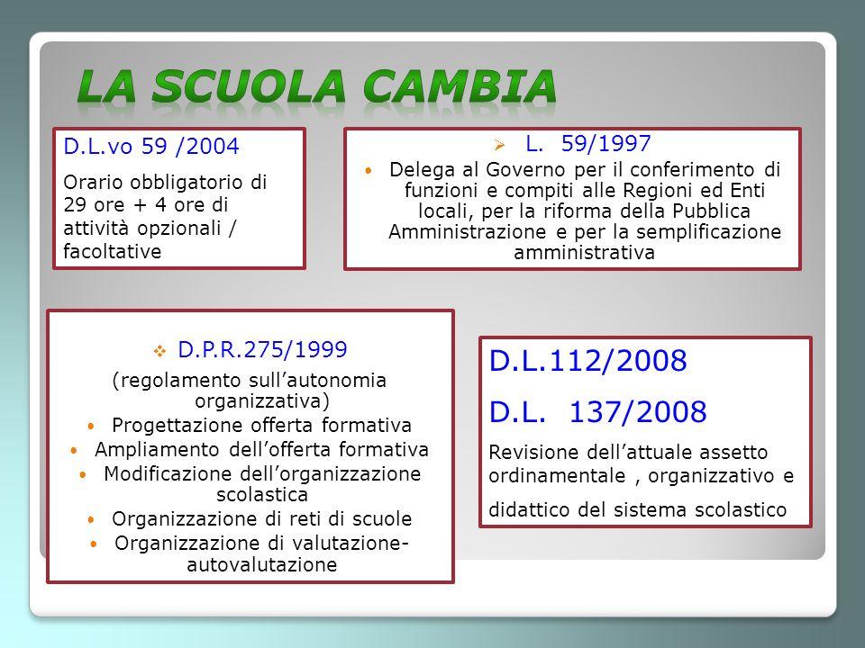 D.L.112/2008 D.L. 137/2008 Revisione dellattuale assetto ordinamentale, organizzativo e didattico del sistema scolastico D.L.vo 59 /2004 Orario obblig
