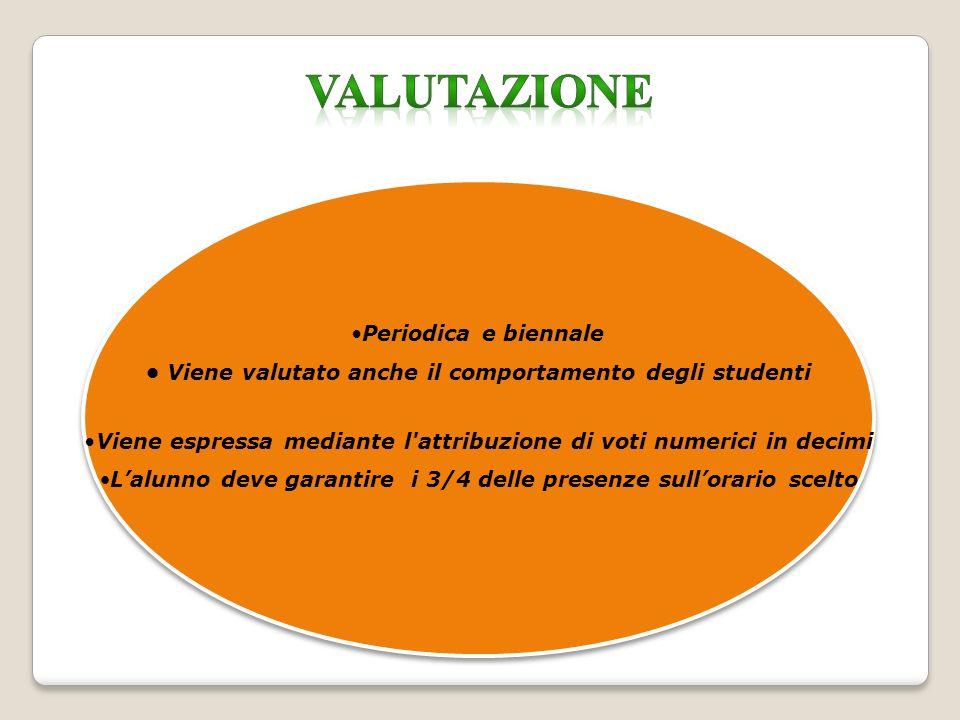 Periodica e biennale Viene valutato anche il comportamento degli studenti Viene espressa mediante l'attribuzione di voti numerici in decimi Lalunno de