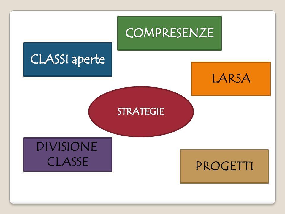 LARSA DIVISIONE CLASSE PROGETTI