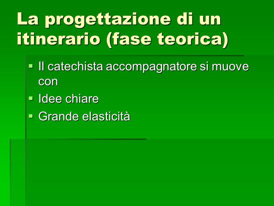 La progettazione di un itinerario (fase teorica) Il catechista accompagnatore si muove con Il catechista accompagnatore si muove con Idee chiare Idee