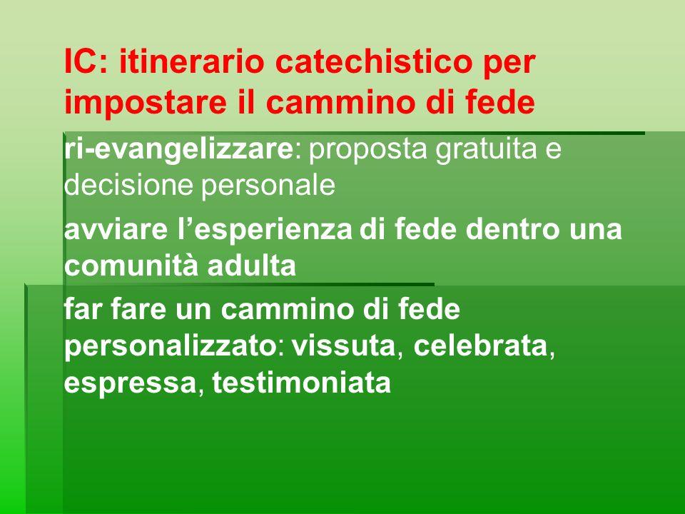 IC: itinerario catechistico per impostare il cammino di fede ri-evangelizzare: proposta gratuita e decisione personale avviare lesperienza di fede den