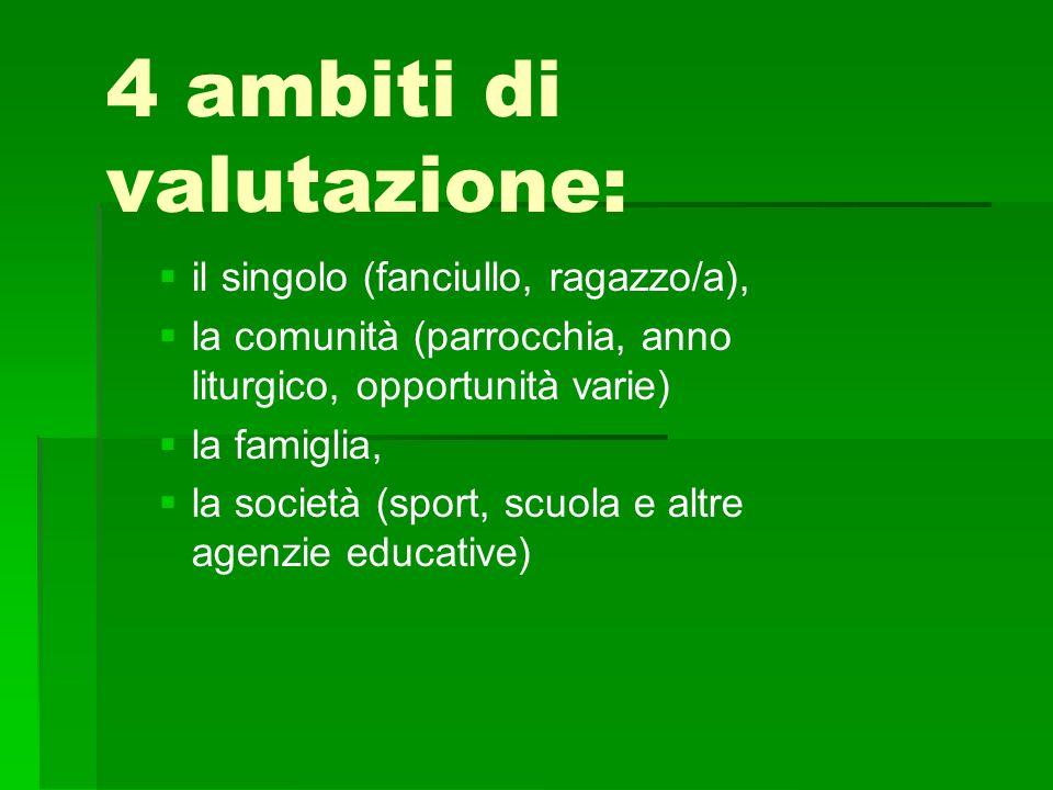 4 ambiti di valutazione: il singolo (fanciullo, ragazzo/a), la comunità (parrocchia, anno liturgico, opportunità varie) la famiglia, la società (sport