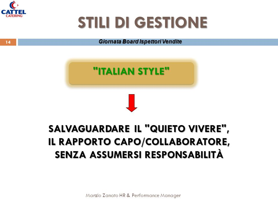 Marzio Zanato HR & Performance Manager 14 Giornata Board Ispettori Vendite STILI DI GESTIONE ITALIAN STYLE SALVAGUARDARE IL QUIETO VIVERE , IL RAPPORTO CAPO/COLLABORATORE, SENZA ASSUMERSI RESPONSABILITÀ