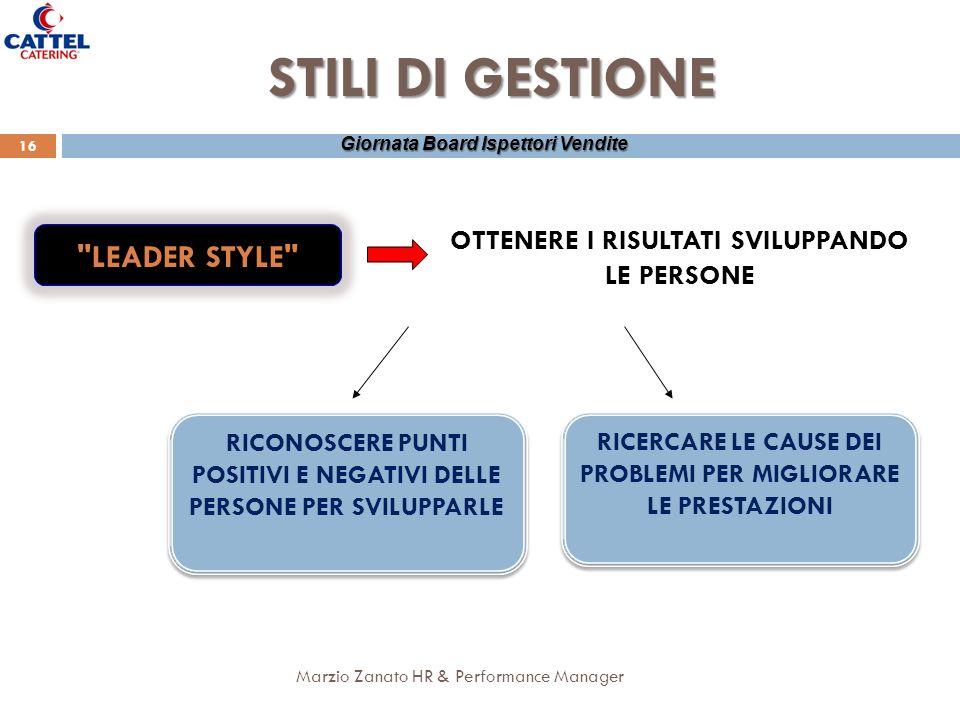 Marzio Zanato HR & Performance Manager 16 Giornata Board Ispettori Vendite STILI DI GESTIONE
