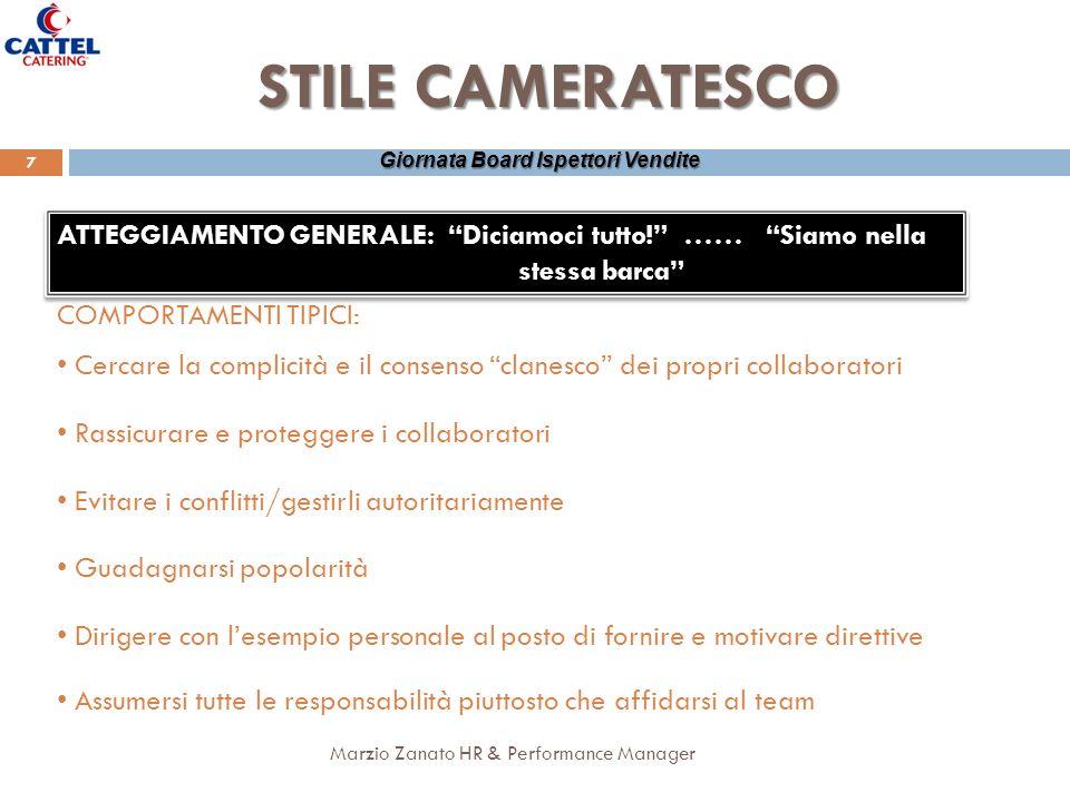 Marzio Zanato HR & Performance Manager 7 Giornata Board Ispettori Vendite STILE CAMERATESCO ATTEGGIAMENTO GENERALE: Diciamoci tutto! …… Siamo nella st