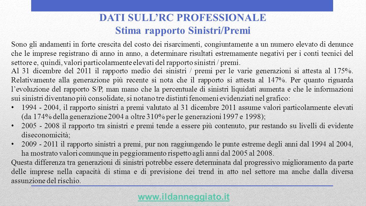 DATI SULLRC PROFESSIONALE Stima rapporto Sinistri/Premi www.ildanneggiato.it Al 31 dicembre del 2011 il rapporto medio dei sinistri / premi per le var