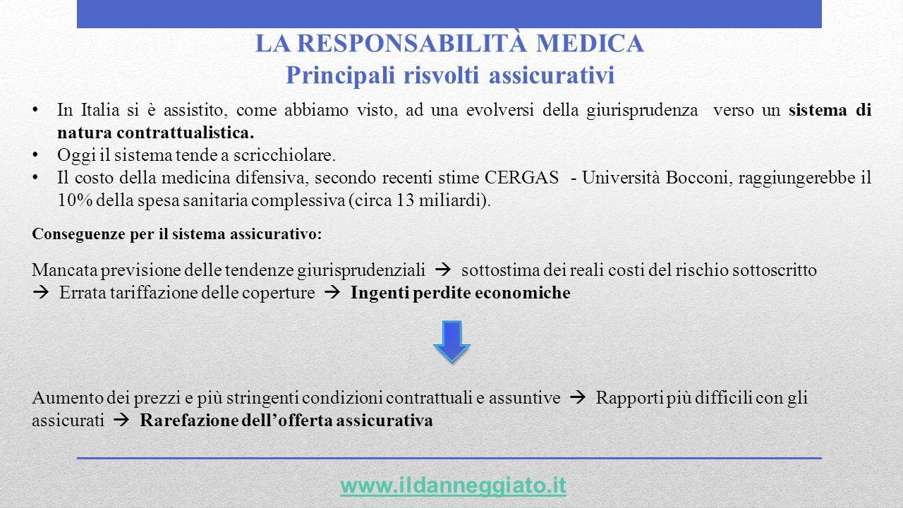 LA RESPONSABILITÀ MEDICA Principali risvolti assicurativi In Italia si è assistito, come abbiamo visto, ad una evolversi della giurisprudenza verso un