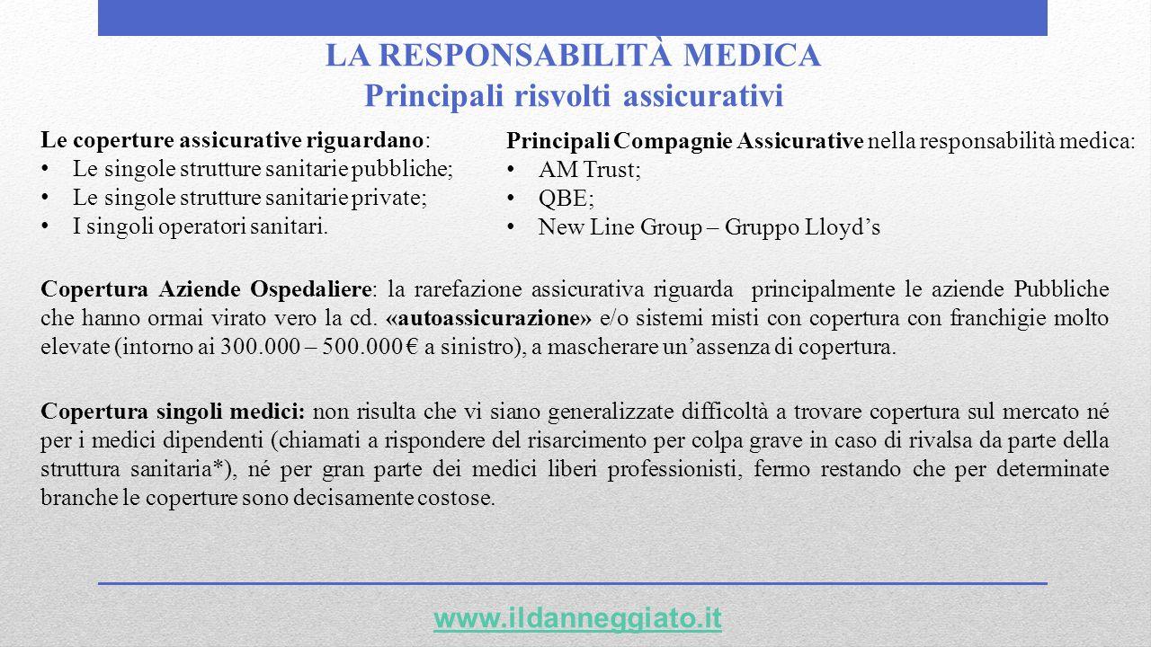 LA RESPONSABILITÀ MEDICA Principali risvolti assicurativi Le coperture assicurative riguardano: Le singole strutture sanitarie pubbliche; Le singole s