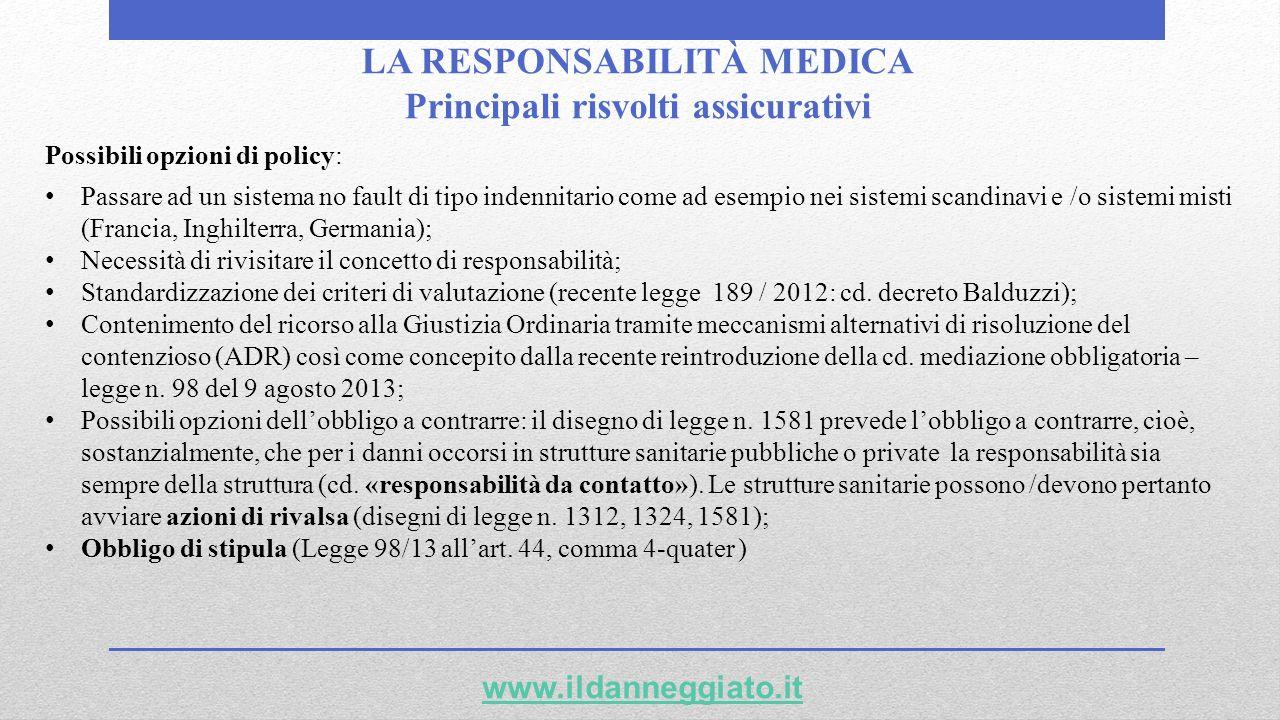 LA RESPONSABILITÀ MEDICA Principali risvolti assicurativi Possibili opzioni di policy: www.ildanneggiato.it Passare ad un sistema no fault di tipo ind