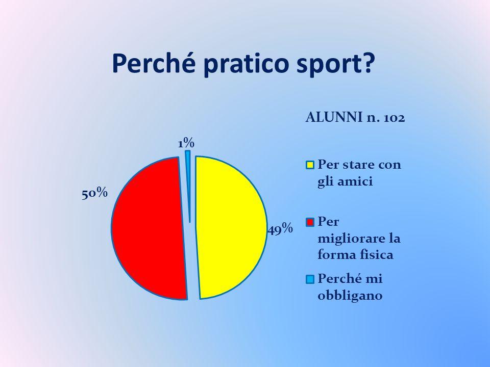Perché pratico sport?
