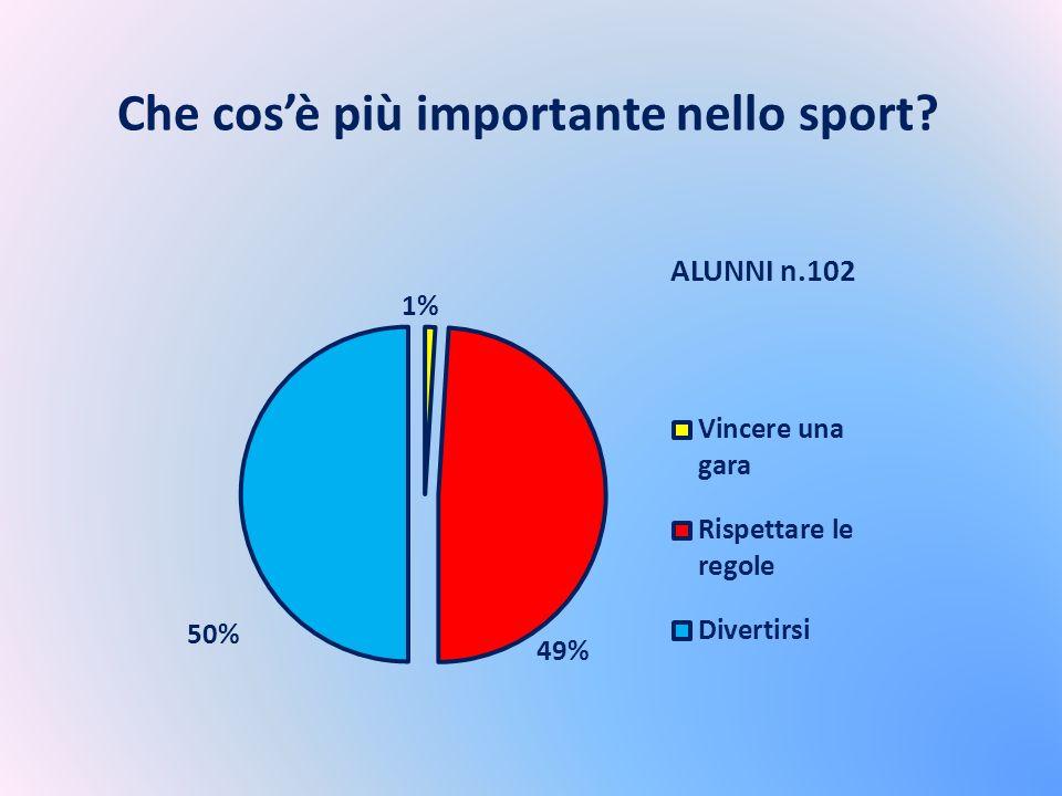 Che cosè più importante nello sport?