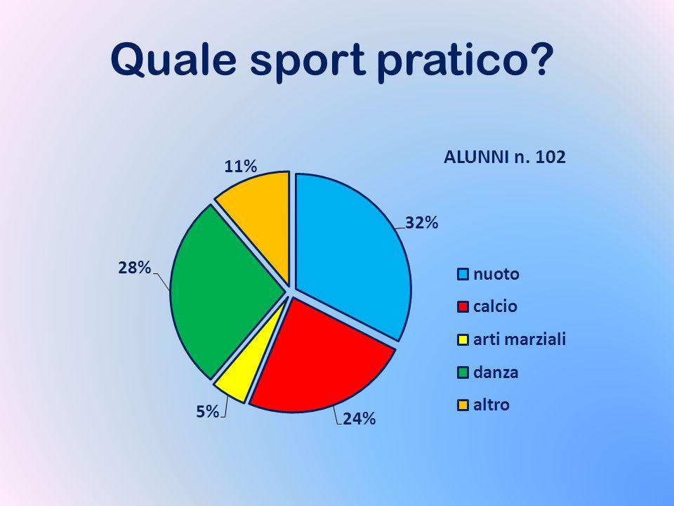 Quale sport pratico?
