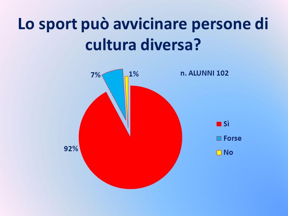 Lo sport può avvicinare persone di cultura diversa?