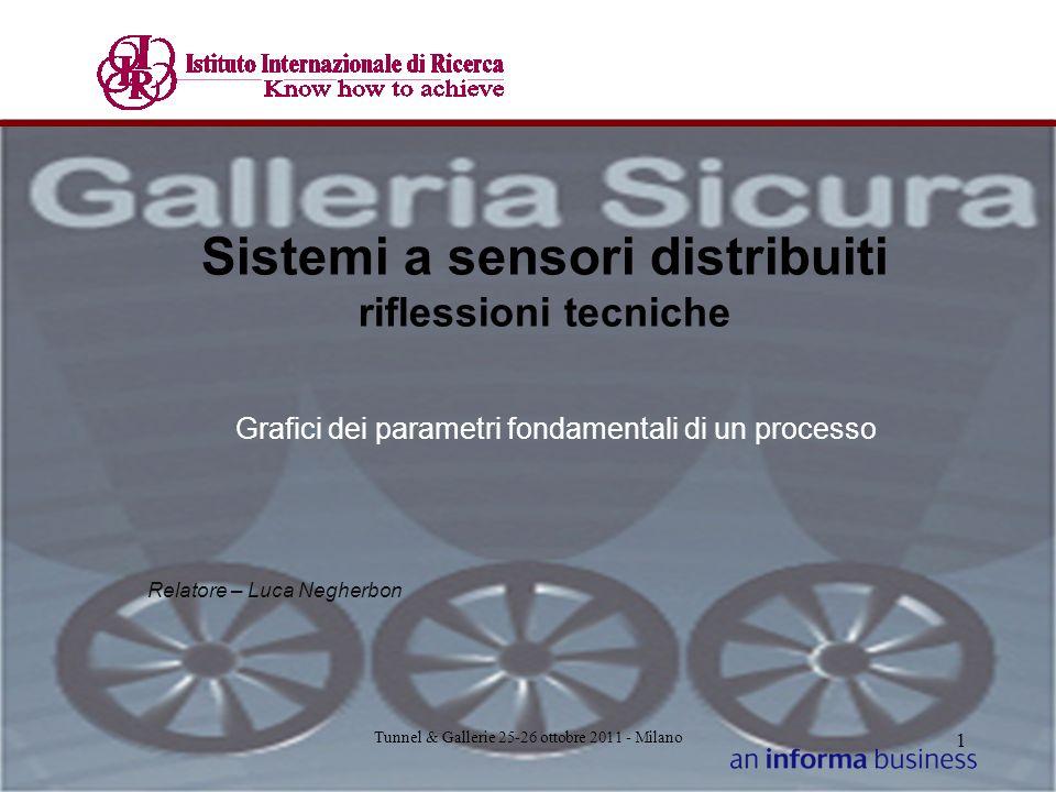 Sistemi a sensori distribuiti riflessioni tecniche Grafici dei parametri fondamentali di un processo Relatore – Luca Negherbon 1 Tunnel & Gallerie 25-