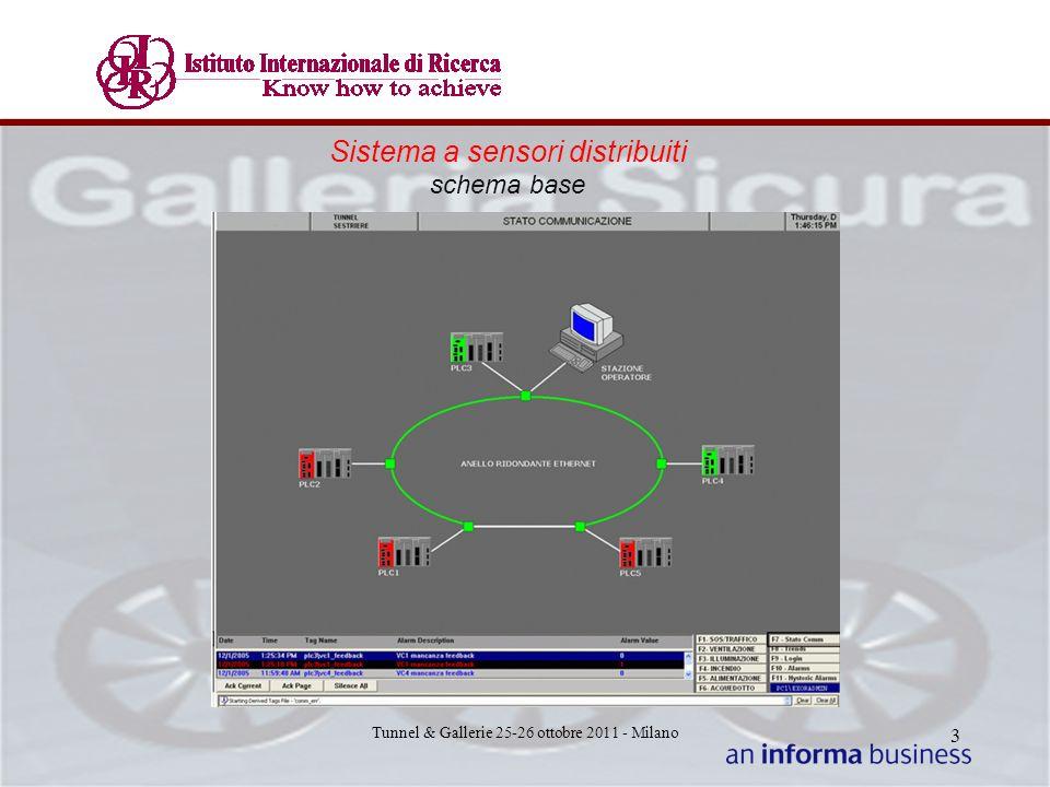Sistema a sensori distribuiti schema base 3 Tunnel & Gallerie 25-26 ottobre 2011 - Milano
