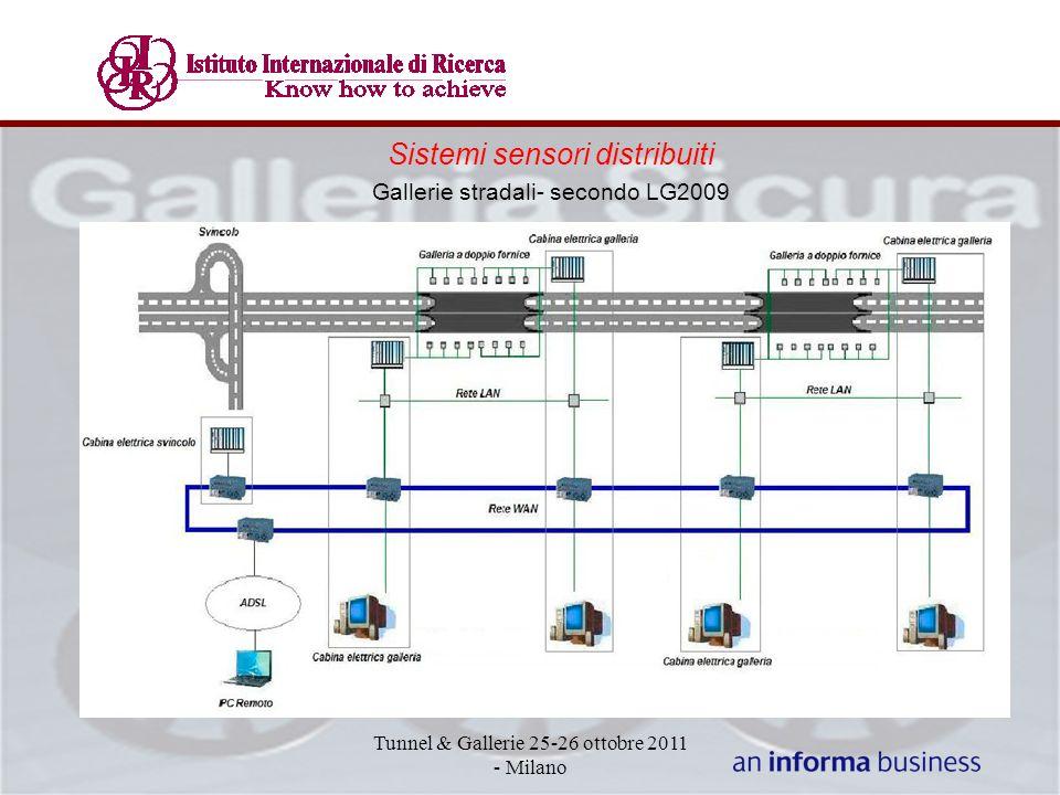 Sistemi sensori distribuiti Gallerie stradali- secondo LG2009 Tunnel & Gallerie 25-26 ottobre 2011 - Milano