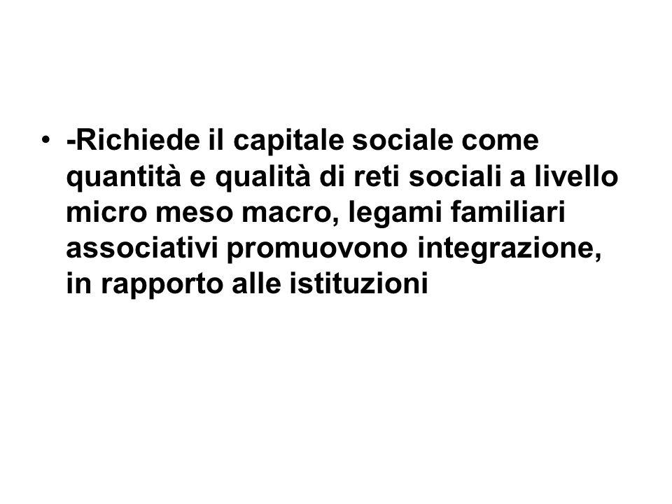 -Richiede il capitale sociale come quantità e qualità di reti sociali a livello micro meso macro, legami familiari associativi promuovono integrazione