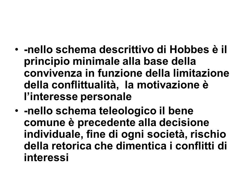 -nello schema descrittivo di Hobbes è il principio minimale alla base della convivenza in funzione della limitazione della conflittualità, la motivazi