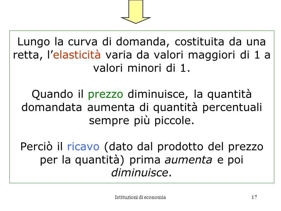 Istituzioni di economia17 Lungo la curva di domanda, costituita da una retta, lelasticità varia da valori maggiori di 1 a valori minori di 1. Quando i