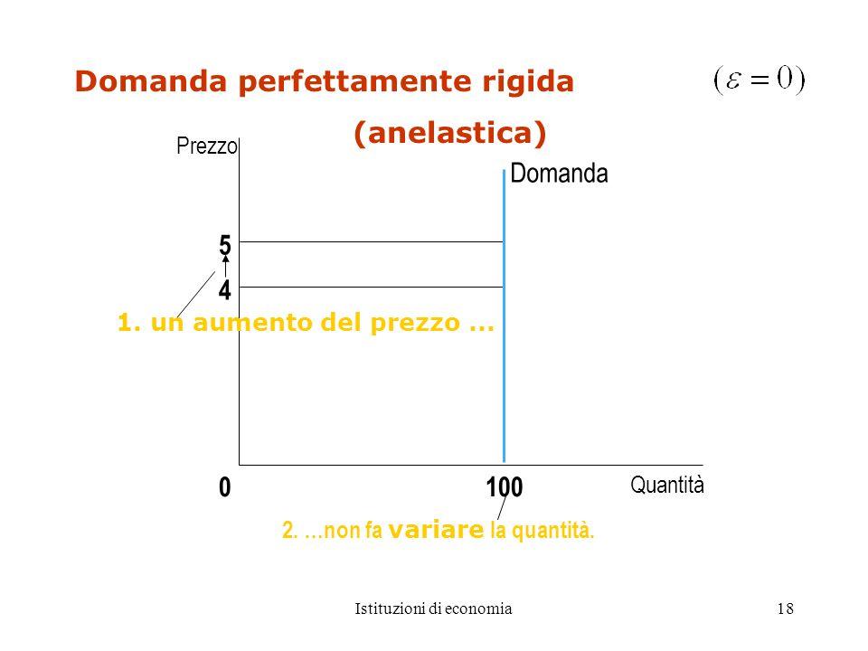 Istituzioni di economia18 Domanda perfettamente rigida (anelastica) 5 4 Domanda Quantità 1000 1. un aumento del prezzo... 2. …non fa variare la quanti