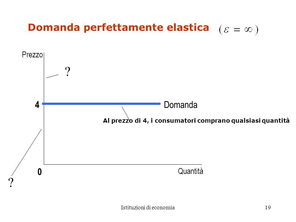 Istituzioni di economia19 Domanda perfettamente elastica 4 Quantità 0 Prezzo Domanda Al prezzo di 4, i consumatori comprano qualsiasi quantità ? ?