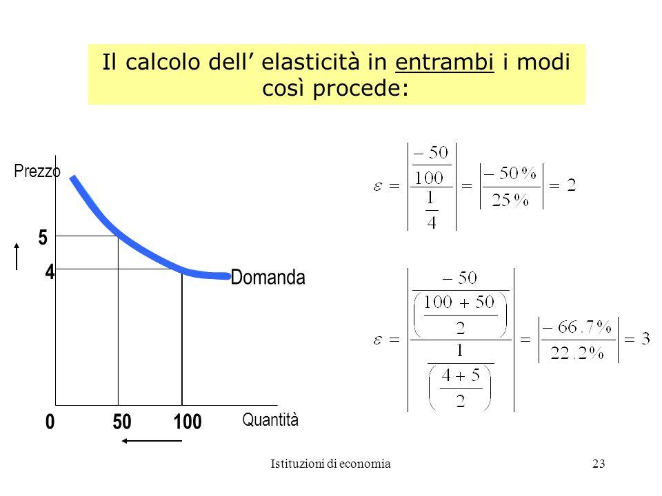 Istituzioni di economia23 Il calcolo dell elasticità in entrambi i modi così procede: 5 4 Domanda Quantità 1000 Prezzo 50