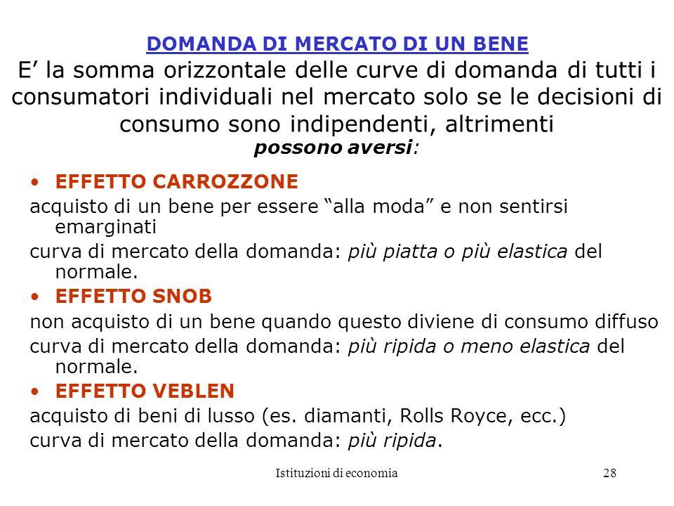 Istituzioni di economia28 DOMANDA DI MERCATO DI UN BENE E la somma orizzontale delle curve di domanda di tutti i consumatori individuali nel mercato s