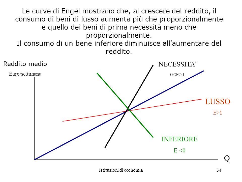 Istituzioni di economia34 Le curve di Engel mostrano che, al crescere del reddito, il consumo di beni di lusso aumenta più che proporzionalmente e que