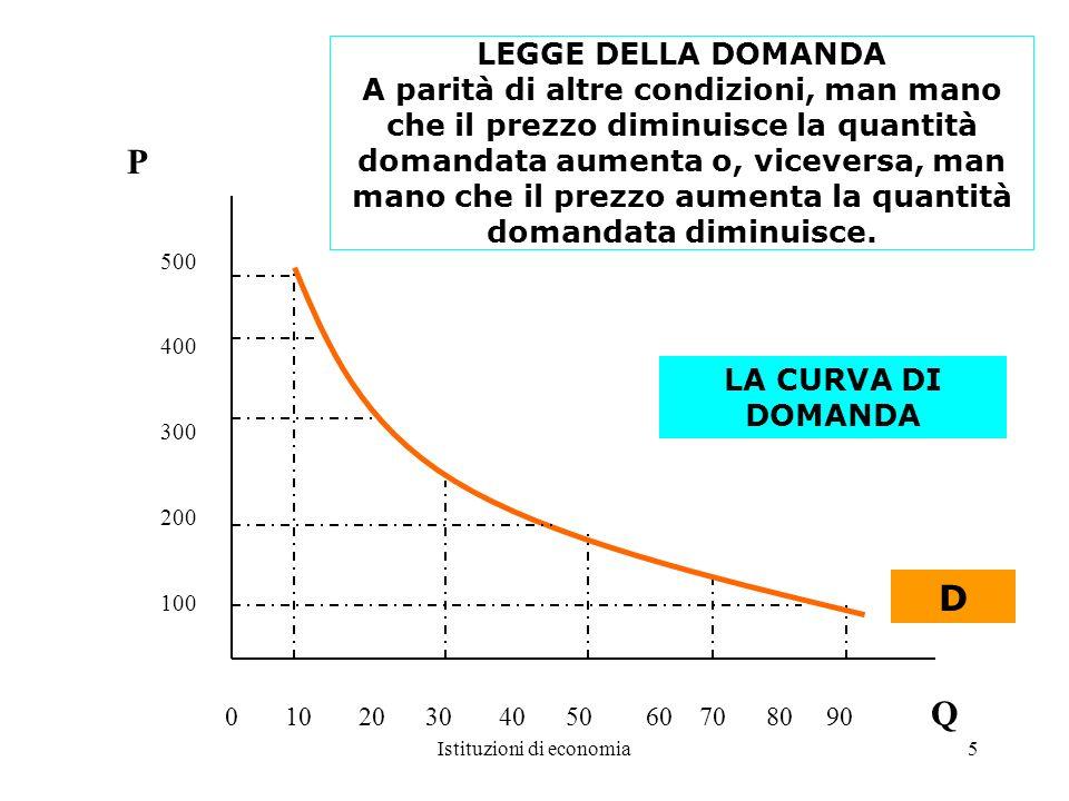 Istituzioni di economia26 3 080 RT = 240 1 0 RT = 100 100 Elasticità della domanda rispetto al prezzo (domanda anelastica) se il prezzo aumenta …..