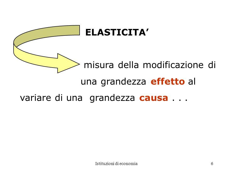 Istituzioni di economia6 ELASTICITA misura della modificazione di una grandezza effetto al variare di una grandezza causa...