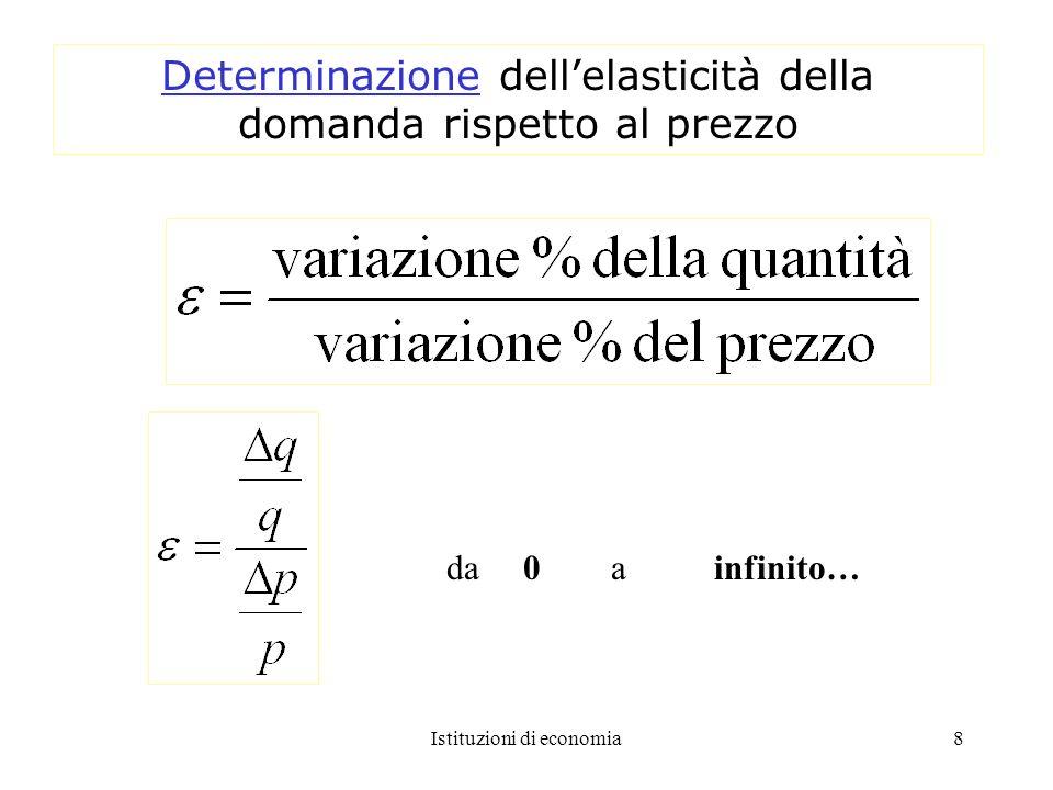 Istituzioni di economia9 Elasticità della domanda rispetto al prezzo domanda perfettamente rigida (anelastica) = 0 domanda rigida (anelastica) >0 e <1 domanda con elasticità unitaria = 1 domanda elastica >1 domanda perfettamente elastica =