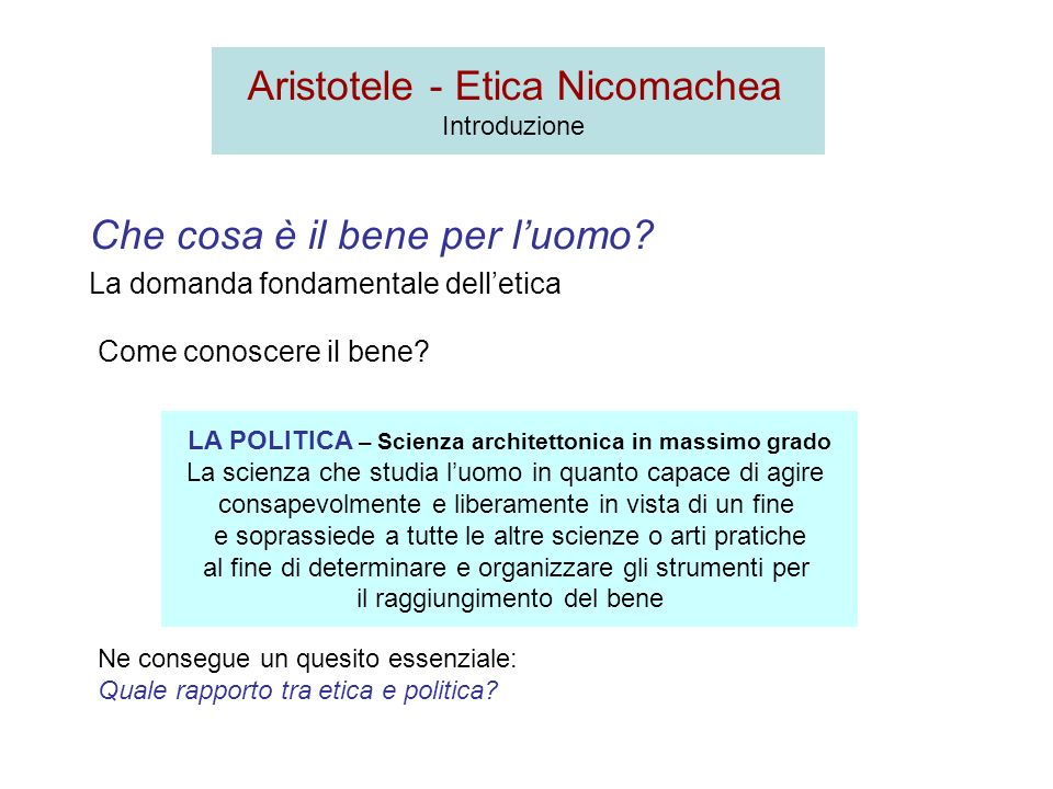 Aristotele - Etica Nicomachea Introduzione Che cosa è il bene per luomo? La domanda fondamentale delletica Come conoscere il bene? LA POLITICA – Scien