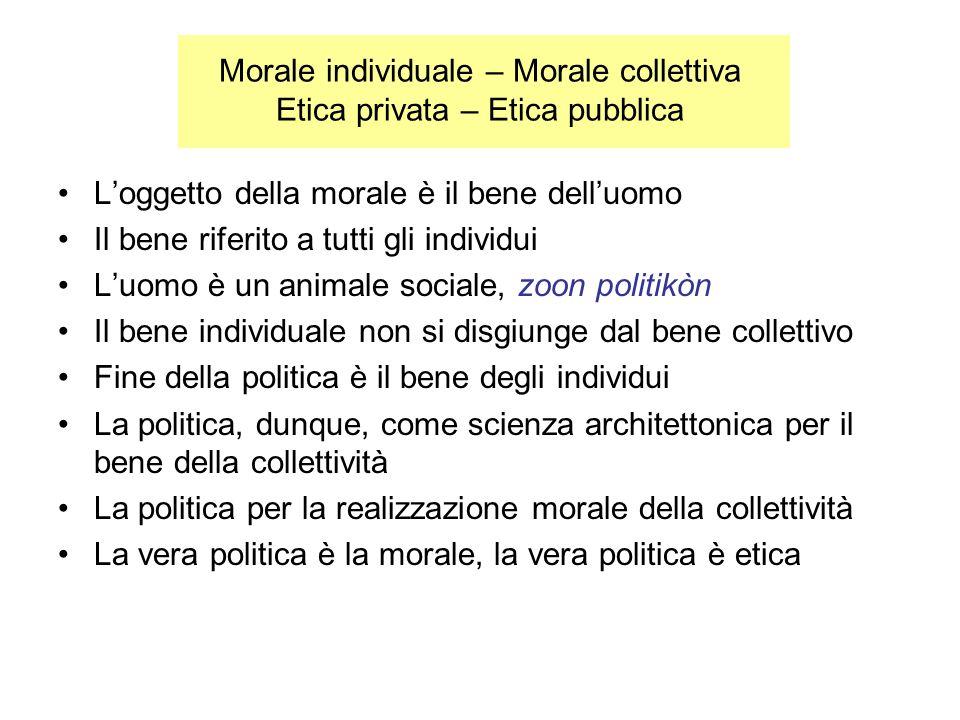 Morale individuale – Morale collettiva Etica privata – Etica pubblica Loggetto della morale è il bene delluomo Il bene riferito a tutti gli individui