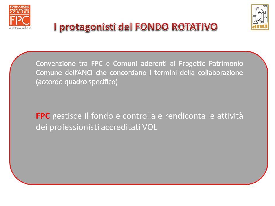 Convenzione tra FPC e Comuni aderenti al Progetto Patrimonio Comune dellANCI che concordano i termini della collaborazione (accordo quadro specifico) FPC gestisce il fondo e controlla e rendiconta le attività dei professionisti accreditati VOL