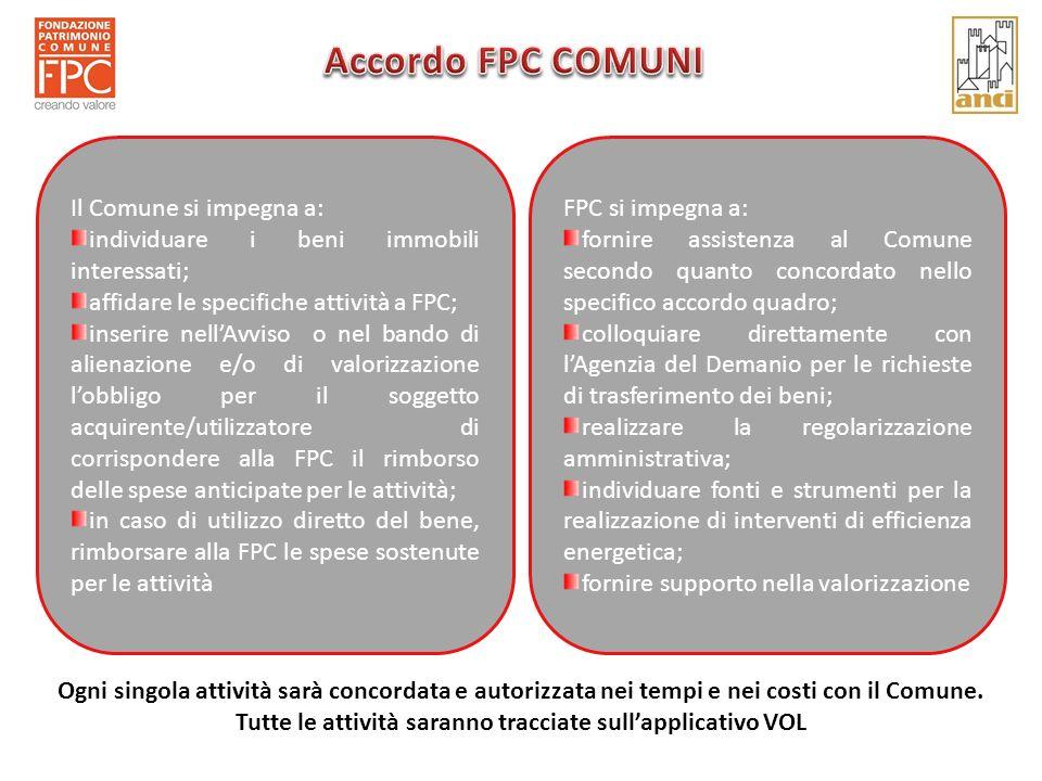 Il Comune si impegna a: individuare i beni immobili interessati; affidare le specifiche attività a FPC; inserire nellAvviso o nel bando di alienazione e/o di valorizzazione lobbligo per il soggetto acquirente/utilizzatore di corrispondere alla FPC il rimborso delle spese anticipate per le attività; in caso di utilizzo diretto del bene, rimborsare alla FPC le spese sostenute per le attività FPC si impegna a: fornire assistenza al Comune secondo quanto concordato nello specifico accordo quadro; colloquiare direttamente con lAgenzia del Demanio per le richieste di trasferimento dei beni; realizzare la regolarizzazione amministrativa; individuare fonti e strumenti per la realizzazione di interventi di efficienza energetica; fornire supporto nella valorizzazione Ogni singola attività sarà concordata e autorizzata nei tempi e nei costi con il Comune.