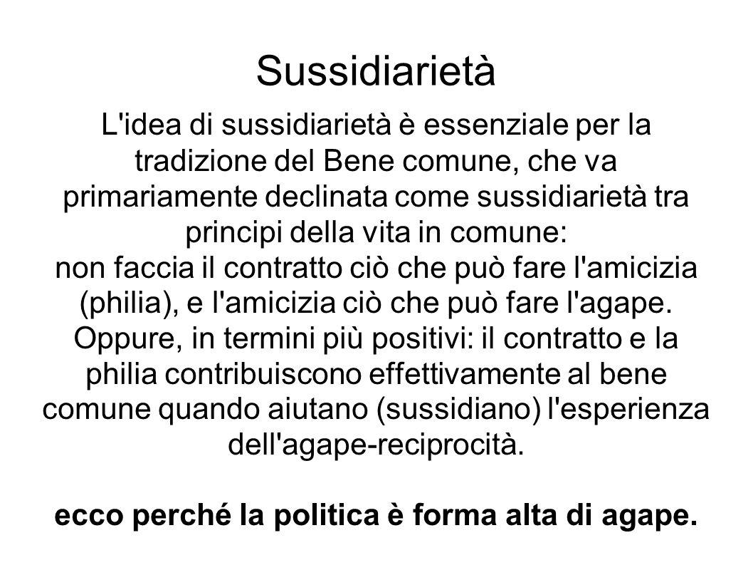 Sussidiarietà L'idea di sussidiarietà è essenziale per la tradizione del Bene comune, che va primariamente declinata come sussidiarietà tra principi d